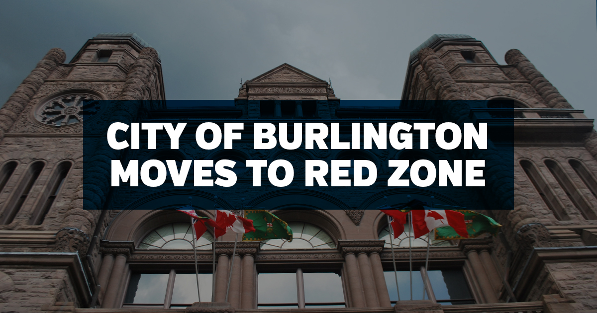 Burlington moves to level red in provincial COVID-19 framework on Feb 16 at 12:01 a.m.