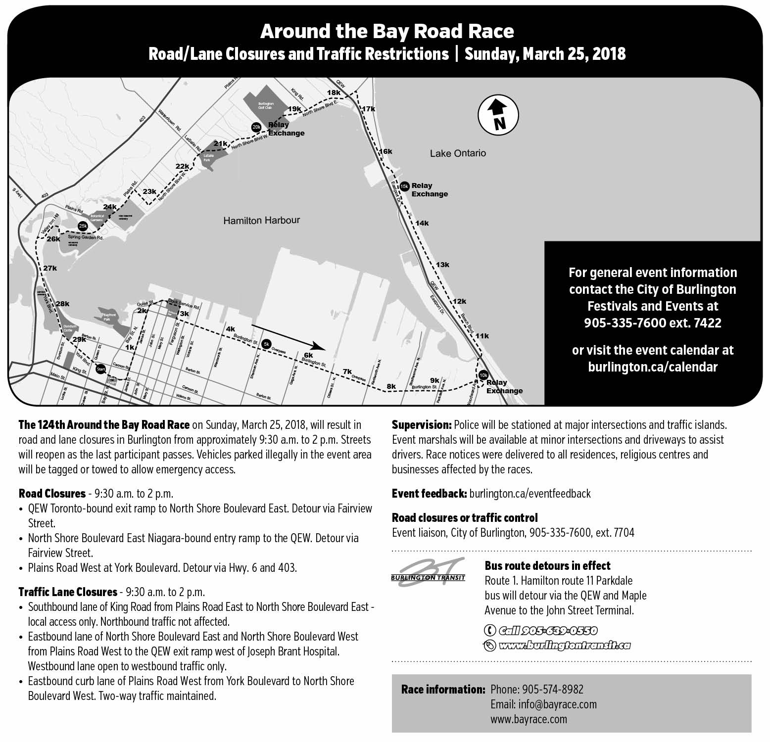 Map and Details of Around the Bay Closure